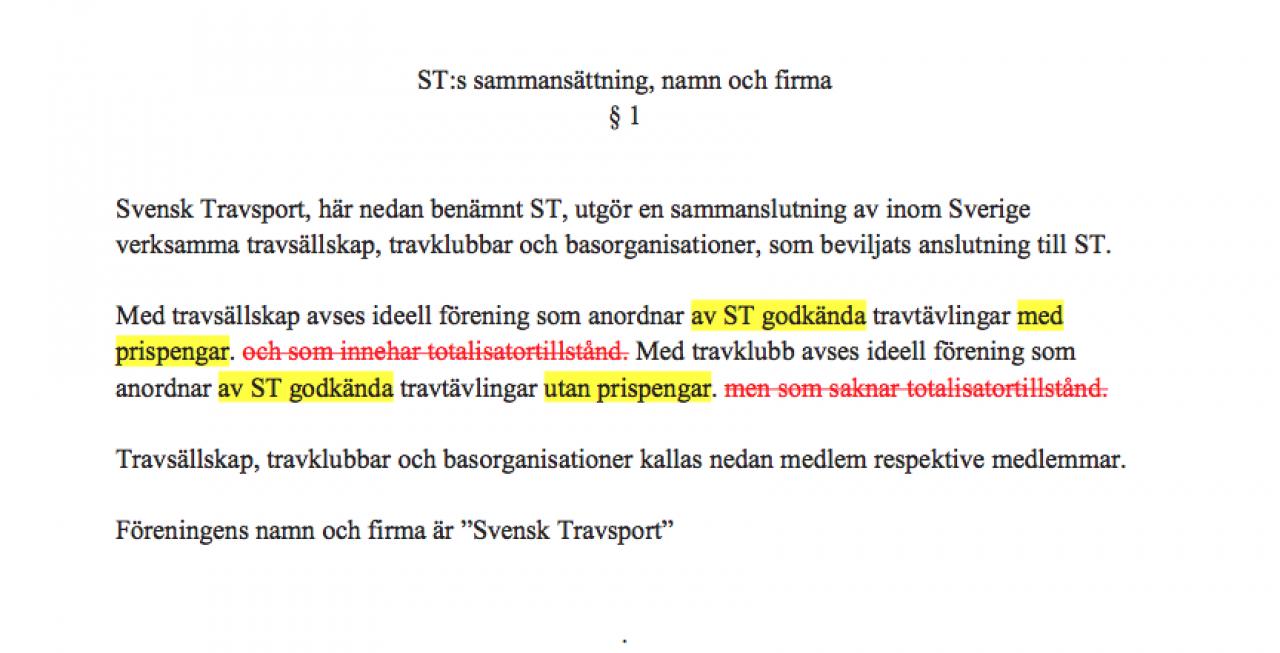 Första paragrafen i ST:s stadgar, som den nu föreslås. Det gulmarkerade är text som lagts till, det som strukits (i rött) tas bort ur nuvarande stadgelydelse.