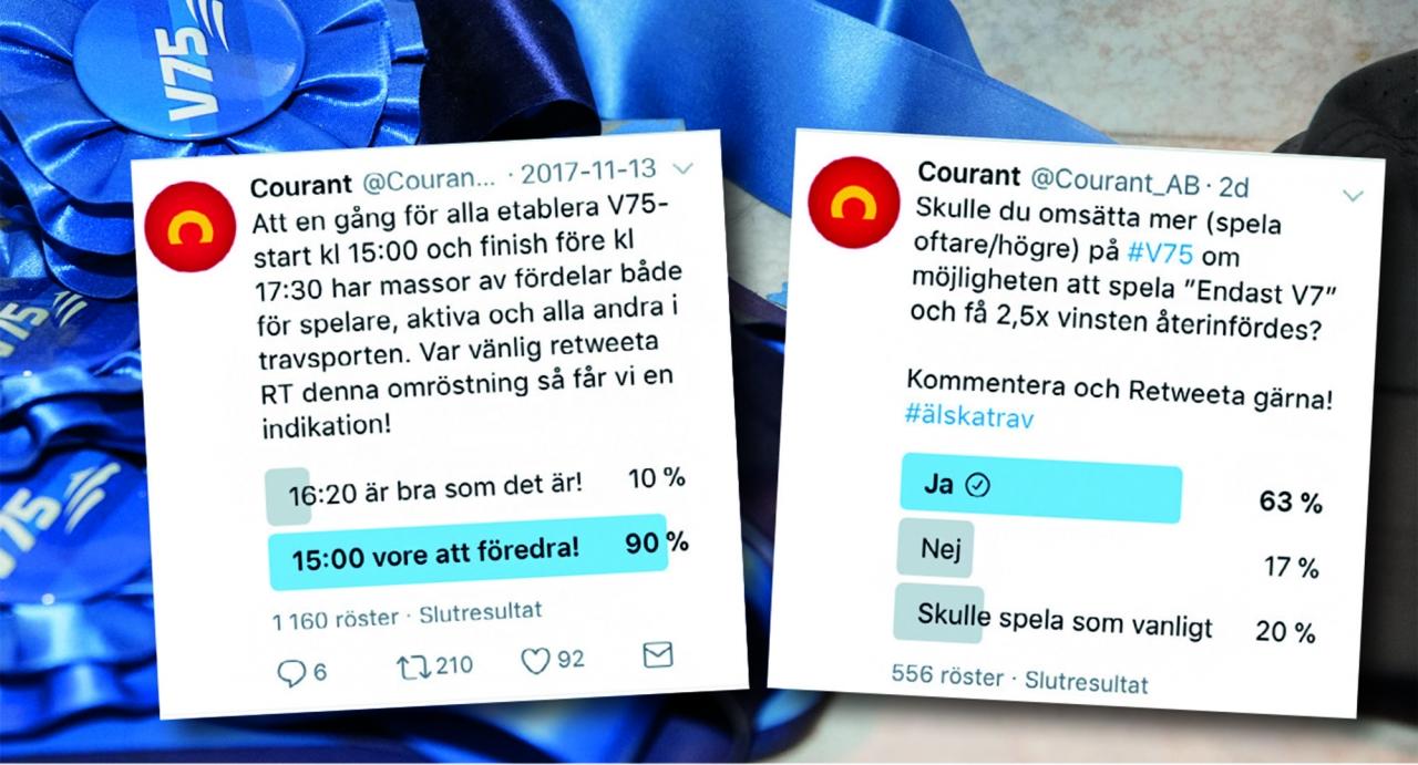Sulkysports krönikör Anders Ströms egna omröstningar på twitter om två aktuella V75-frågor.