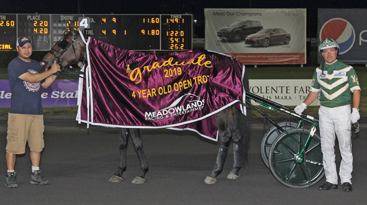 Yannick Gingras och Atlanta efter världsrekordet på 1.07,9 i år på Meadowlands. Foto: Lisa Photo